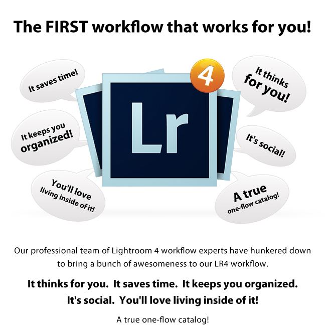 Introducing the ShootDotEdit Lightroom 4 Workflow! - Please Download Images