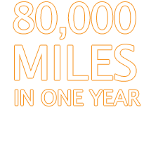 80,000 miles in one year